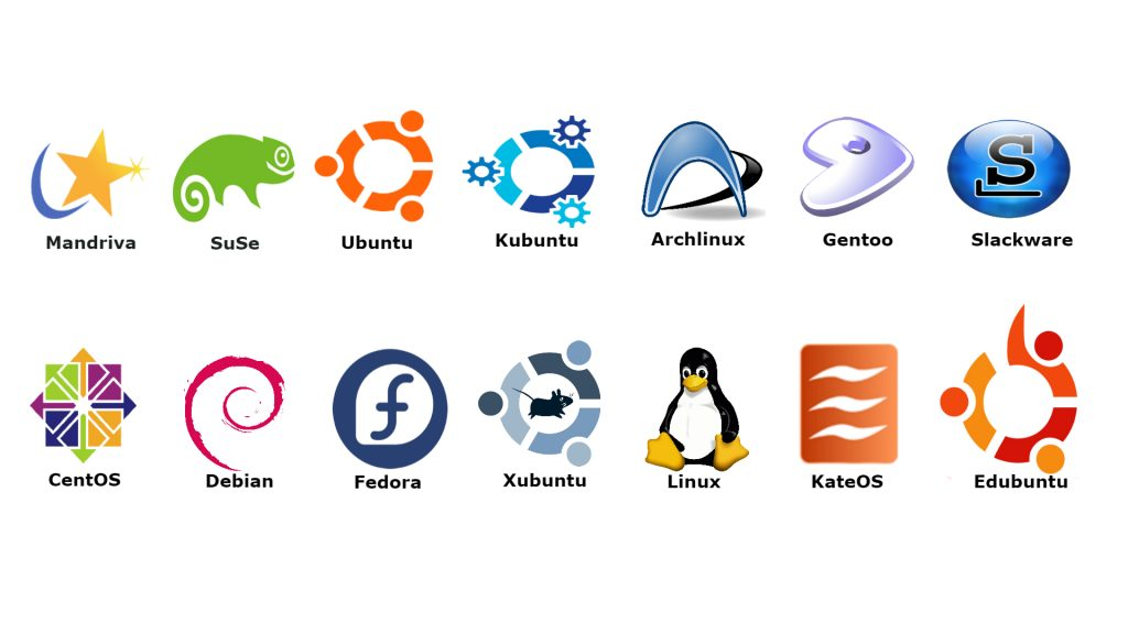 Distributions of Linux